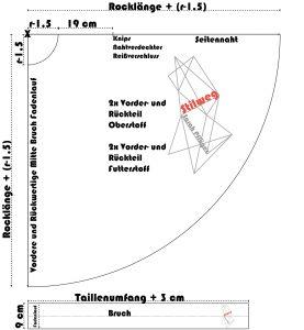 Tellerrock-Stilweg
